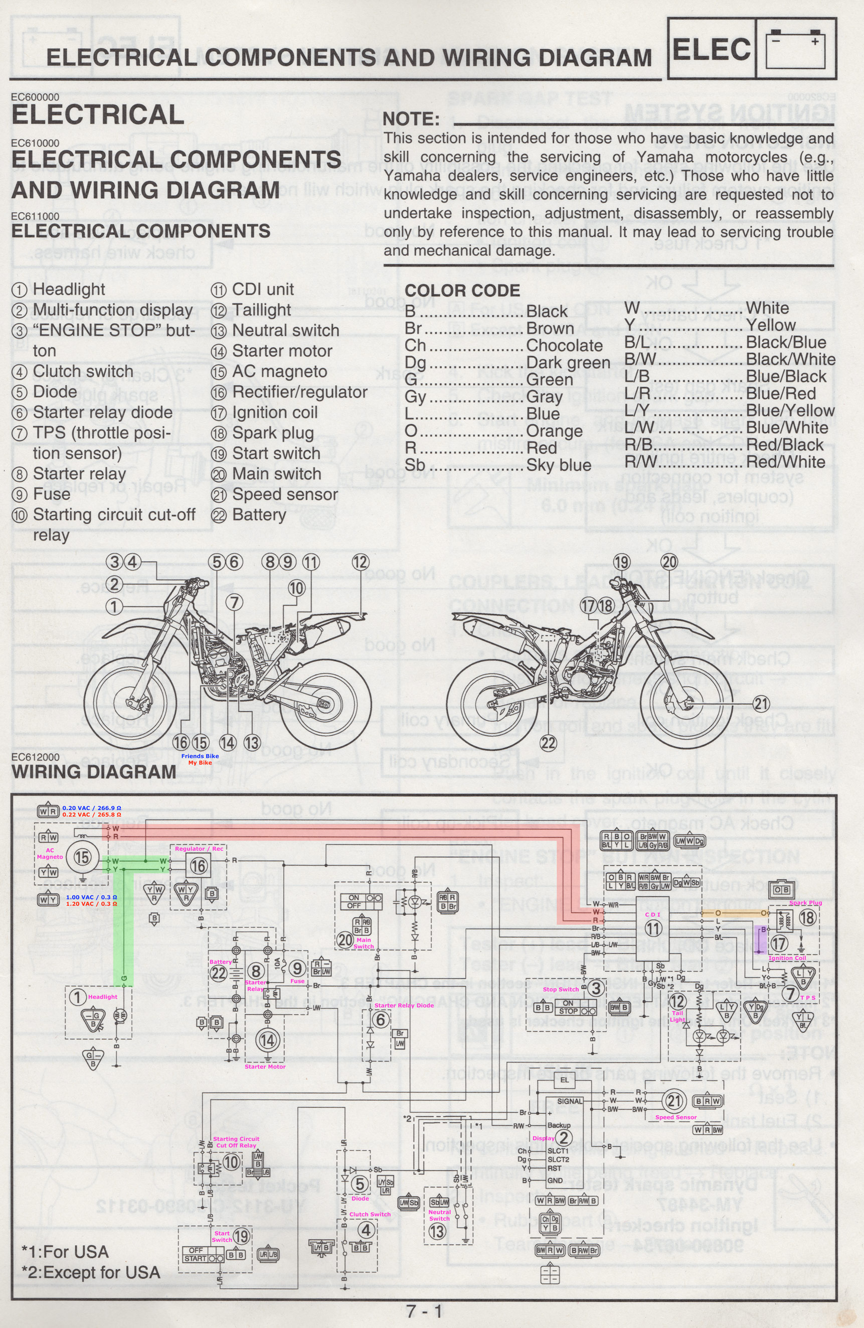 Kawasaki Electrical Wiring Diagram Library 2003 Z1000 2012 Wr450f 26 Images Fury